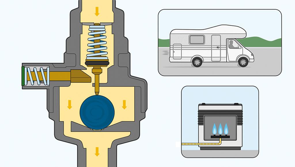 2. Топката държи клапана в отворено положение, газовият поток се отваря