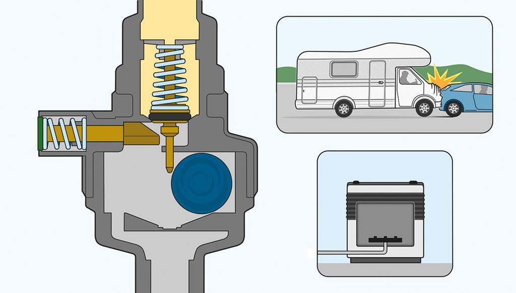3. В случай на авария сензорът за срив се затваря, потокът на газ спира