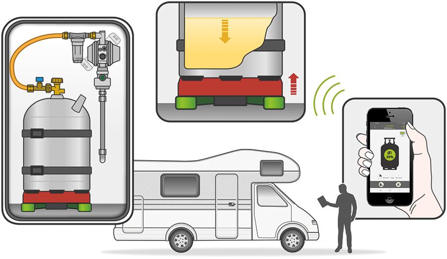 GOK Level Sensor Senso4s PLUS for Gas Cylinders