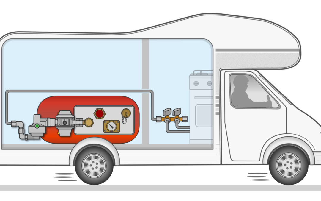 GOK Gas Pressure Regulator for Vapour Gas Tanks in Motorhomes